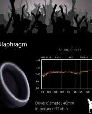avantree-audition_pro-_sound_curve